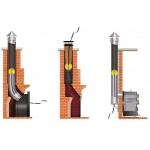 Элементы  для чистки дымохода